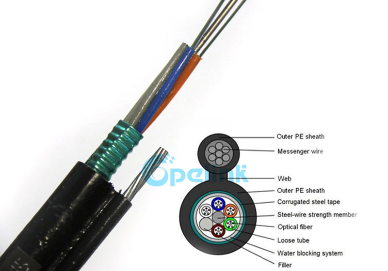 Outdoor Fiber Cable 4/8/12/24/48/72/144 Self-Supporting Figure 8 Armoured Fiber Optic Cable GYTC8S